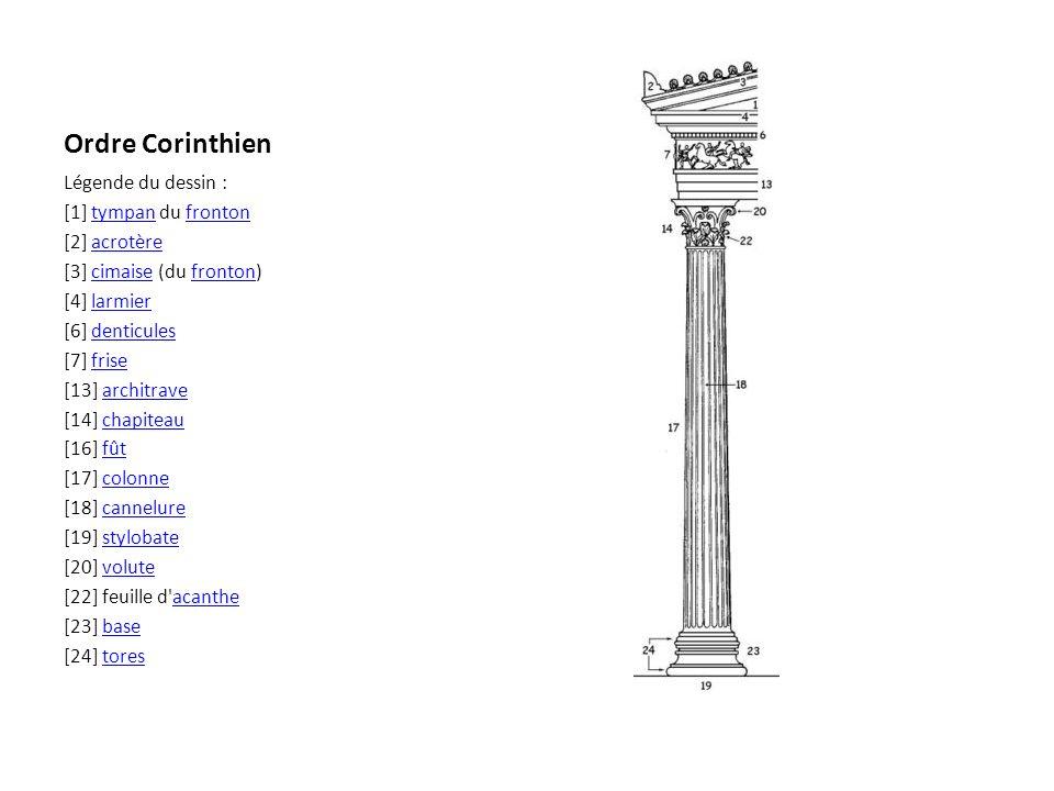 Ordre Corinthien Légende du dessin : [1] tympan du fronton